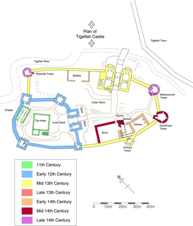 Plan of Tigelfah Castle